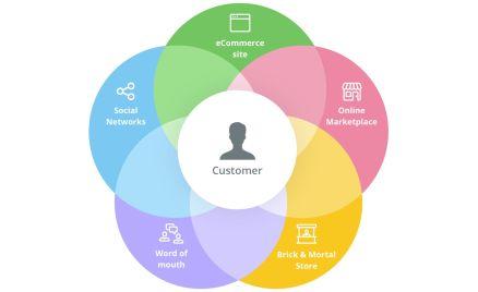Omnicanalidad: LA herramienta de la venta on line